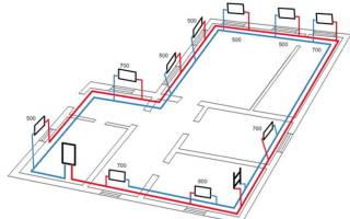 Схемы системы отопления — самотечная, ленинградка, лучевая, попутная, тупиковая, видео