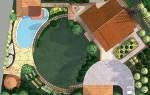 Планирование дачного участка — зонирование, постройки, видео