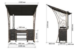 Как сделать мангал для дачи с крышей своими руками — видео, фото