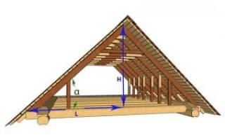 Угол наклона крыши — как рассчитать и определить, формулы, видео