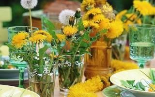 Вино из одуванчиком — рецепты приготовления с добавлением мяты, апельсина, мелиссы, видео