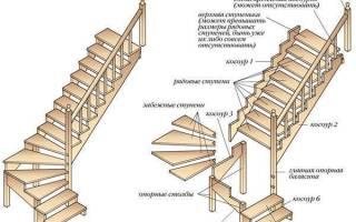 Деревянные лестницы на второй этаж, изготовление своими руками, видео