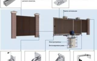 Комплектующие для откатных ворот — автоматика, привод, ролики, фурнитура, замок, видео