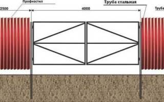 Ворота из профнастила с калиткой — распашная конструкция, изготовление своими руками, видео
