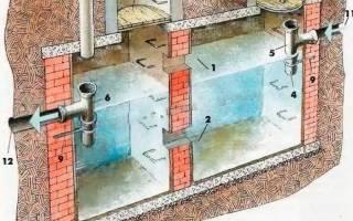 КУда сливать воду из септика на фильтрующих и проблемных грунтах